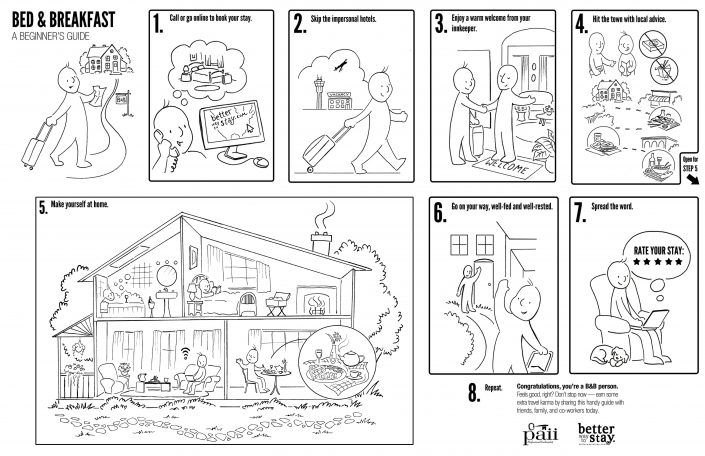 Bed & Breakfast Beginners Guide, Professional Association of Innkeepers International, ink drawing commission through Mondo Mediaworks, Brattleboro VT.